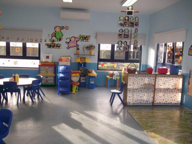 Sala de Pré-escola (3 anos)